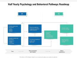 Half Yearly Psychology And Behavioral Pathways Roadmap