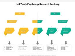 Half Yearly Psychology Research Roadmap