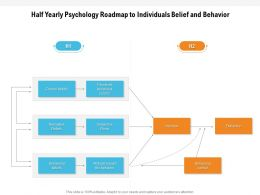 Half Yearly Psychology Roadmap To Individuals Belief And Behavior