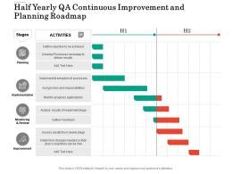 Half Yearly QA Continuous Improvement And Planning Roadmap