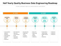 Half Yearly Quality Business Data Engineering Roadmap