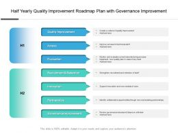 Half Yearly Quality Improvement Roadmap Plan With Governance Improvement