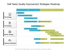 Half Yearly Quality Improvement Strategies Roadmap