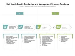 Half Yearly Quality Production And Management Systems Roadmap