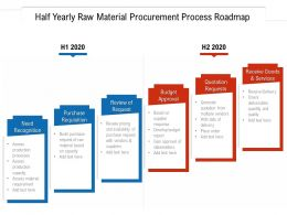 Half Yearly Raw Material Procurement Process Roadmap