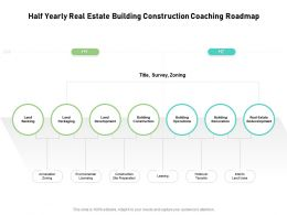 Half Yearly Real Estate Building Construction Coaching Roadmap
