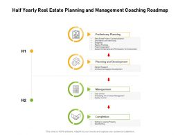 Half Yearly Real Estate Planning And Management Coaching Roadmap