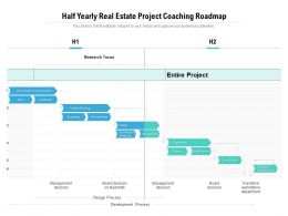 Half Yearly Real Estate Project Coaching Roadmap