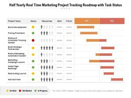 Half Yearly Real Time Marketing Project Tracking Roadmap With Task Status