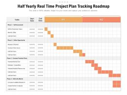 Half Yearly Real Time Project Plan Tracking Roadmap