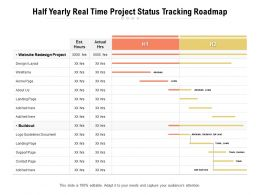 Half Yearly Real Time Project Status Tracking Roadmap