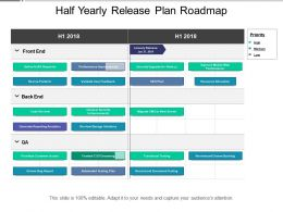 Half Yearly Release Plan Roadmap