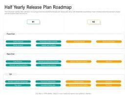 Half Yearly Release Plan Roadmap Timeline Powerpoint Template