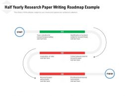 Half Yearly Research Paper Writing Roadmap Example