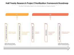 Half Yearly Research Project Prioritization Framework Roadmap