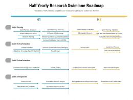 Half Yearly Research Swimlane Roadmap