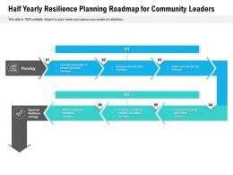 Half Yearly Resilience Planning Roadmap For Community Leaders