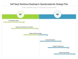 Half Yearly Resilience Roadmap To Operationalize The Strategic Plan