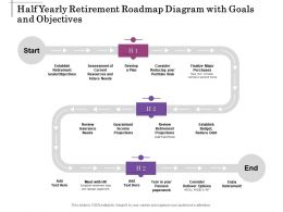 Half Yearly Retirement Roadmap Diagram With Goals And Objectives
