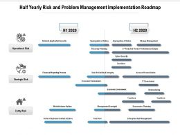 Half Yearly Risk And Problem Management Implementation Roadmap