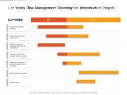 Half Yearly Risk Management Roadmap For Infrastructure Project