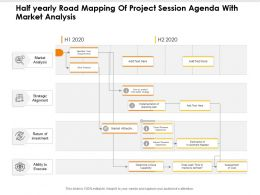 Half Yearly Road Mapping Of Project Session Agenda With Market Analysis