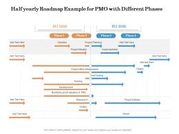 Half Yearly Roadmap Example For PMO With Different Phases