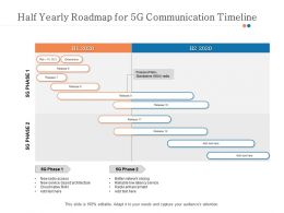 Half Yearly Roadmap For 5G Communication Timeline