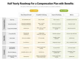 Half Yearly Roadmap For A Compensation Plan With Benefits