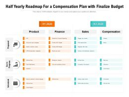 Half Yearly Roadmap For A Compensation Plan With Finalize Budget