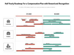 Half Yearly Roadmap For A Compensation Plan With Reward And Recognition