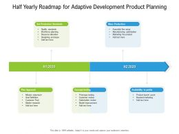 Half Yearly Roadmap For Adaptive Development Product Planning