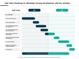 Half Yearly Roadmap For Affordable Housing Development With Key Activities