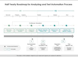 Half Yearly Roadmap For Analyzing And Test Automation Process