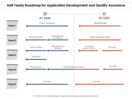 Half Yearly Roadmap For Application Development And Quality Assurance
