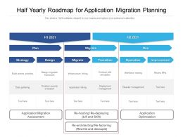 Half Yearly Roadmap For Application Migration Planning