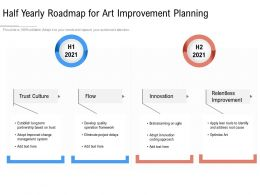 Half Yearly Roadmap For Art Improvement Planning