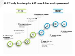 Half Yearly Roadmap For Art Launch Process Improvement