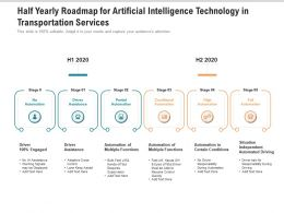 Half Yearly Roadmap For Artificial Intelligence Technology In Transportation Services