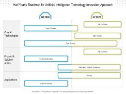 Half Yearly Roadmap For Artificial Intelligence Technology Innovation Approach