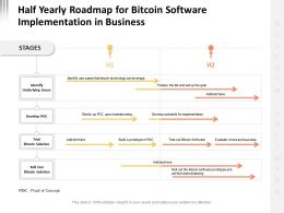 Half Yearly Roadmap For Bitcoin Software Implementation In Business