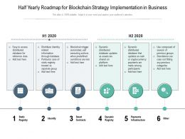 Half Yearly Roadmap For Blockchain Strategy Implementation In Business