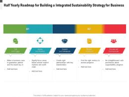 Half Yearly Roadmap For Building A Integrated Sustainability Strategy For Business
