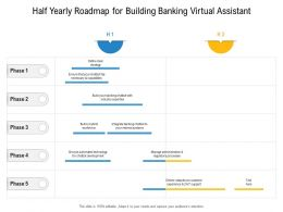 Half Yearly Roadmap For Building Banking Virtual Assistant