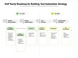 Half Yearly Roadmap For Building Test Automation Strategy