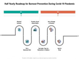 Half Yearly Roadmap For Burnout Prevention During Covid 19 Pandemic
