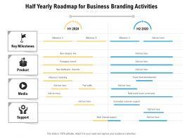 Half Yearly Roadmap For Business Branding Activities