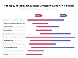 Half Yearly Roadmap For Business Development With Key Indicators