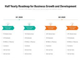Half Yearly Roadmap For Business Growth And Development