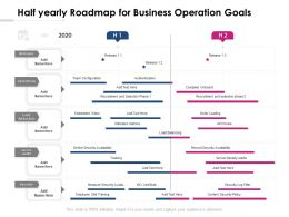 Half Yearly Roadmap For Business Operation Goals